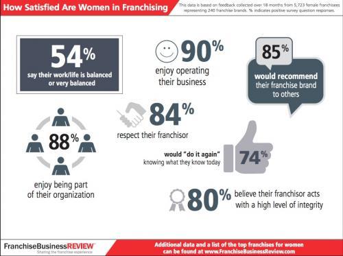 womeninfranchising