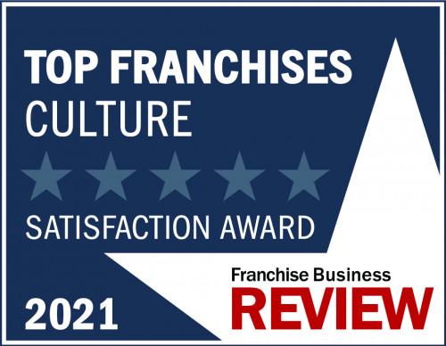 Top Franchises Culture 2021