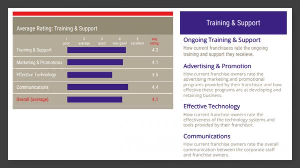 fbr_training_support_2021
