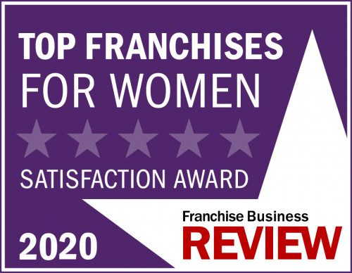 2020fbr-award_for-women-hires